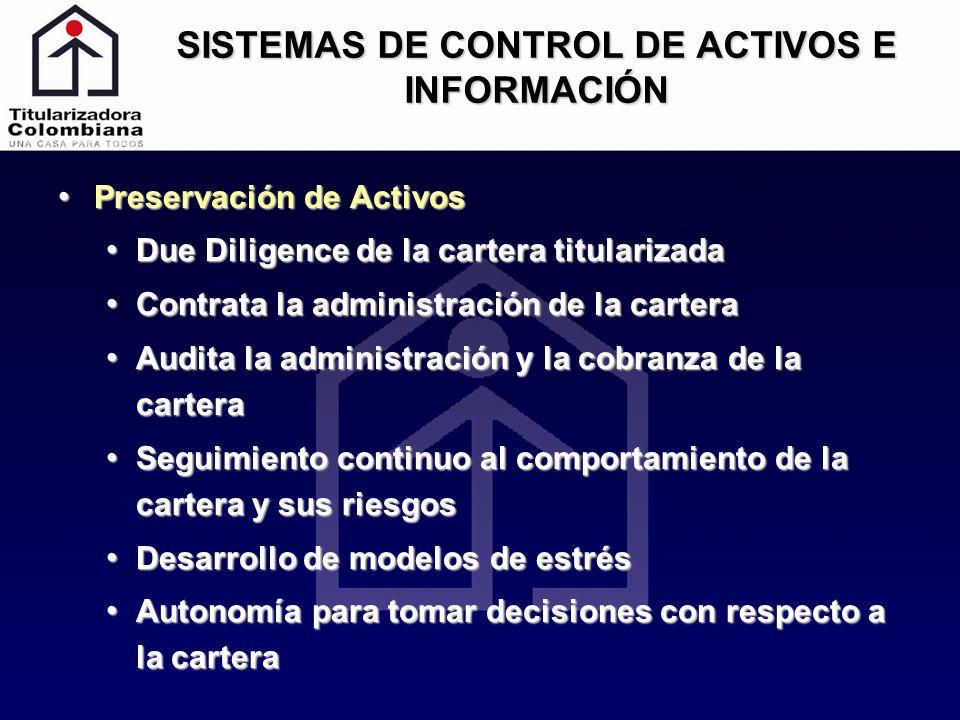 SISTEMAS DE CONTROL DE ACTIVOS E INFORMACIÓN Preservación de Activos Preservación de Activos Due Diligence de la cartera titularizada Due Diligence de