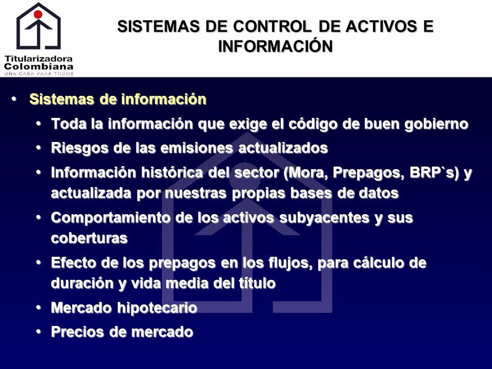 SISTEMAS DE CONTROL DE ACTIVOS E INFORMACIÓN Sistemas de información Sistemas de información Toda la información que exige el código de buen gobierno