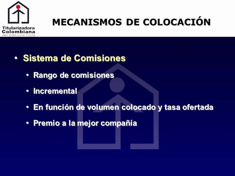 MECANISMOS DE COLOCACIÓN Sistema de Comisiones Sistema de Comisiones Rango de comisiones Rango de comisiones Incremental Incremental En función de vol