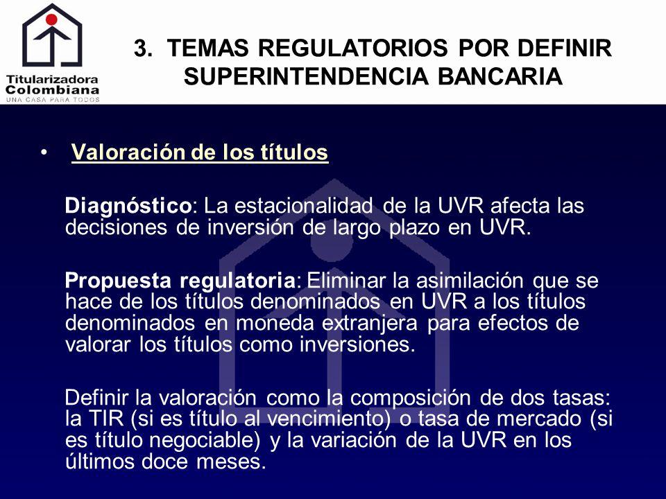 3. TEMAS REGULATORIOS POR DEFINIR SUPERINTENDENCIA BANCARIA Valoración de los títulos Diagnóstico: La estacionalidad de la UVR afecta las decisiones d