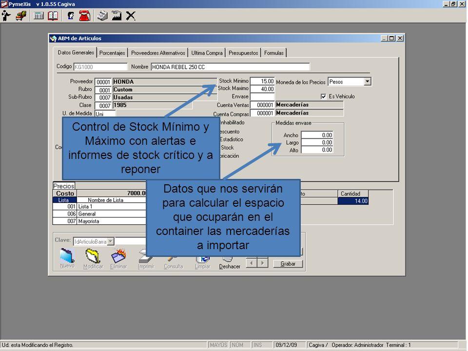 Control de Stock Mínimo y Máximo con alertas e informes de stock crítico y a reponer Datos que nos servirán para calcular el espacio que ocuparán en e