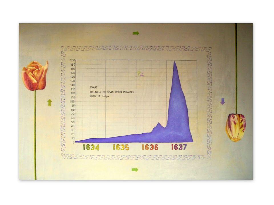 Gráfico de la evolución del precio del tulipán en un año. Entre 1636 y 1637