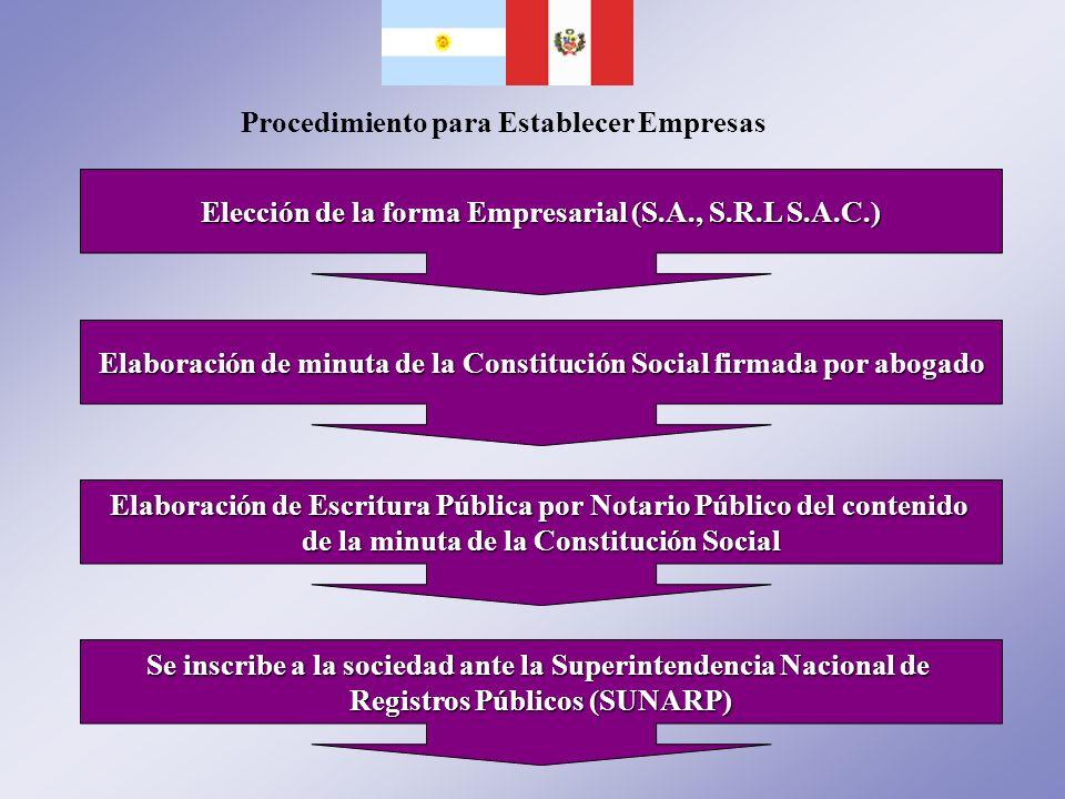 Elección de la forma Empresarial (S.A., S.R.L S.A.C.) Elaboración de minuta de la Constitución Social firmada por abogado Elaboración de Escritura Púb