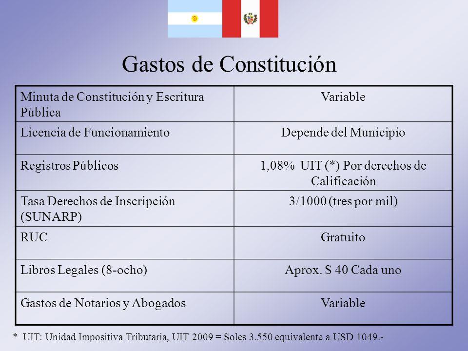 Gastos de Constitución Minuta de Constitución y Escritura Pública Variable Licencia de FuncionamientoDepende del Municipio Registros Públicos1,08% UIT