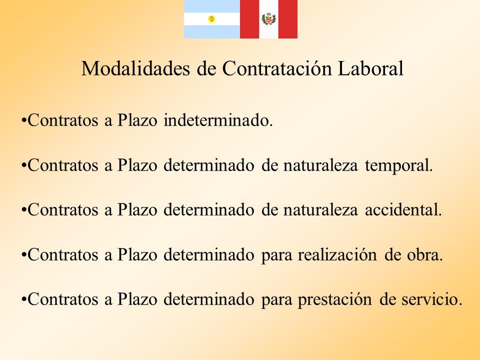Modalidades de Contratación Laboral Contratos a Plazo indeterminado. Contratos a Plazo determinado de naturaleza temporal. Contratos a Plazo determina