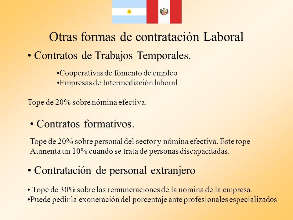Otras formas de contratación Laboral Contratos de Trabajos Temporales. Cooperativas de fomento de empleo Empresas de Intermediación laboral Tope de 20