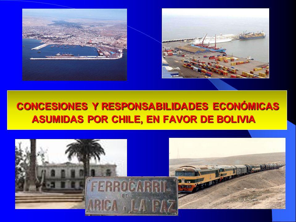 CONCESIONES Y RESPONSABILIDADES ECONÓMICAS ASUMIDAS POR CHILE, EN FAVOR DE BOLIVIA CONCESIONES Y RESPONSABILIDADES ECONÓMICAS ASUMIDAS POR CHILE, EN F