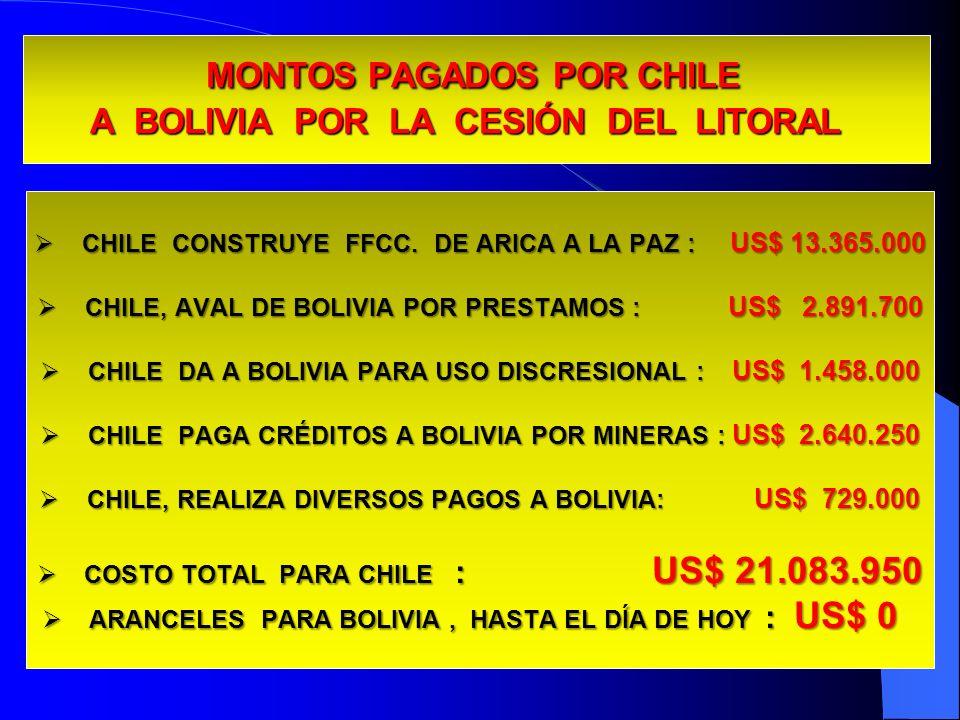 MONTOS PAGADOS POR CHILE A BOLIVIA POR LA CESIÓN DEL LITORAL MONTOS PAGADOS POR CHILE A BOLIVIA POR LA CESIÓN DEL LITORAL CHILE CONSTRUYE FFCC. DE ARI