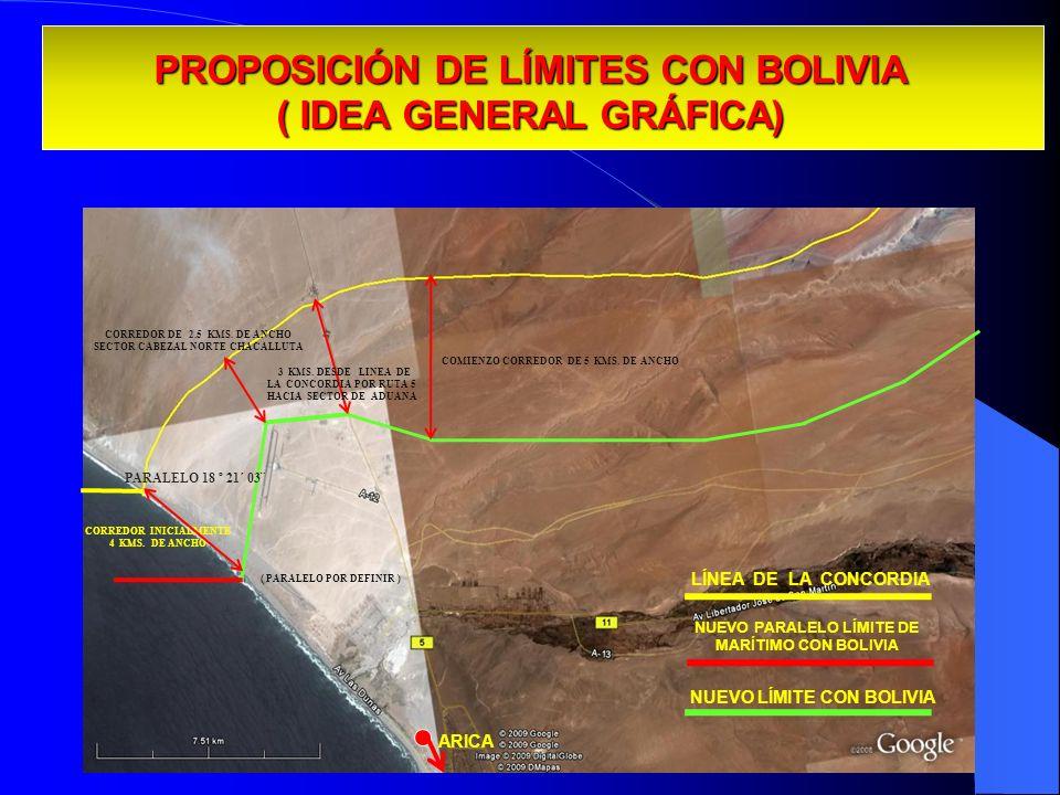 PROPOSICIÓN DE LÍMITES CON BOLIVIA ( IDEA GENERAL GRÁFICA) CORREDOR INICIALMENTE 4 KMS. DE ANCHO CORREDOR DE 2.5 KMS. DE ANCHO SECTOR CABEZAL NORTE CH