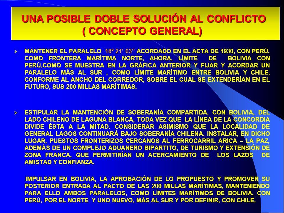UNA POSIBLE DOBLE SOLUCIÓN AL CONFLICTO ( CONCEPTO GENERAL) UNA POSIBLE DOBLE SOLUCIÓN AL CONFLICTO ( CONCEPTO GENERAL) MANTENER EL PARALELO 18º 21 03