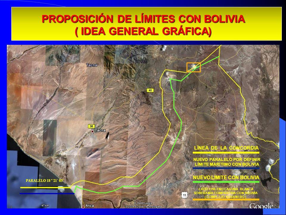 PROPOSICIÓN DE LÍMITES CON BOLIVIA ( IDEA GENERAL GRÁFICA) LÍNEA DE LA CONCORDIA NUEVO LÍMITE CON BOLIVIA LADO CHILENO LAGUNA BLANCA SOBERANÍA COMPART