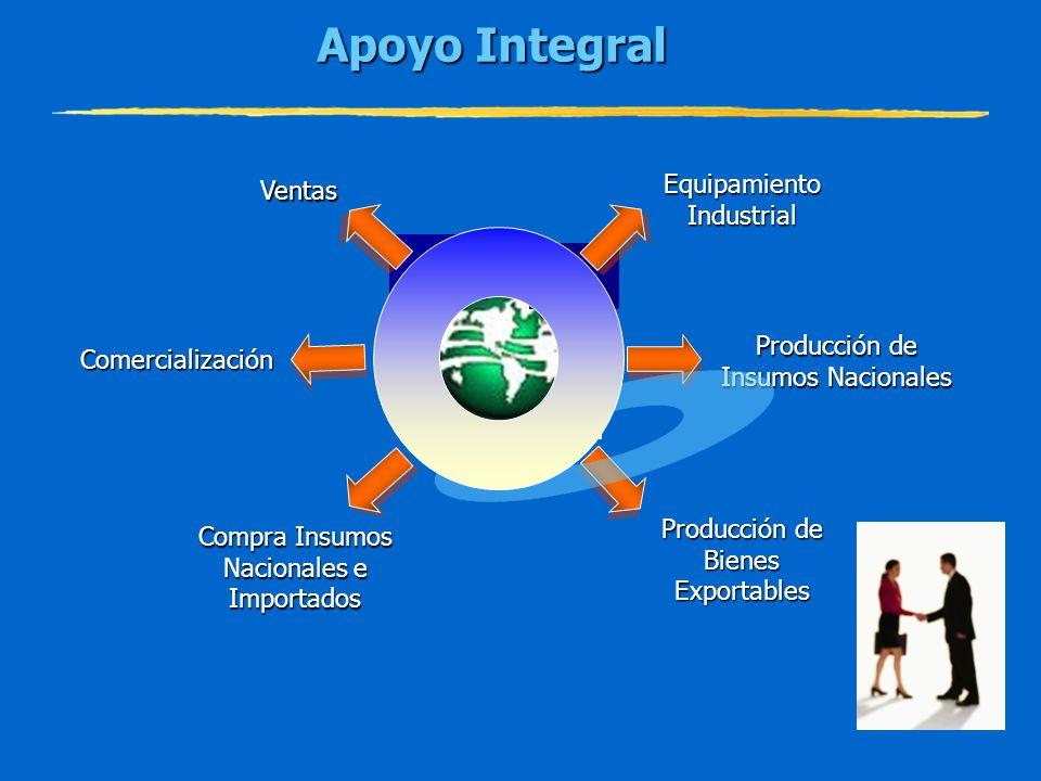 Apoyo Integral EquipamientoIndustrial Producción de BienesExportables Comercialización Ventas Compra Insumos Nacionales e Importados Producción de Ins