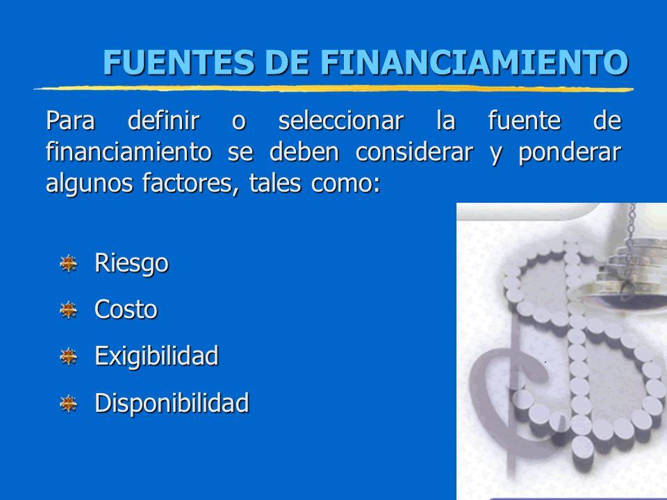 FUENTES DE FINANCIAMIENTO FUENTES DE FINANCIAMIENTO Para definir o seleccionar la fuente de financiamiento se deben considerar y ponderar algunos fact