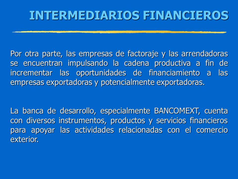 INTERMEDIARIOS FINANCIEROS INTERMEDIARIOS FINANCIEROS Por otra parte, las empresas de factoraje y las arrendadoras se encuentran impulsando la cadena