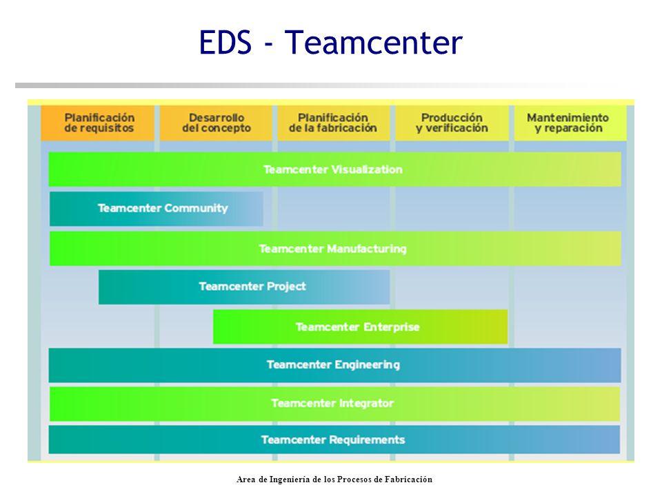 Area de Ingeniería de los Procesos de Fabricación EDS - Teamcenter
