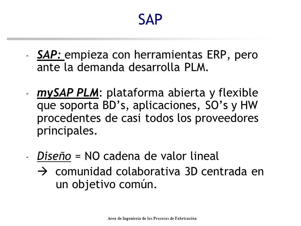Area de Ingeniería de los Procesos de Fabricación SAP - SAP: empieza con herramientas ERP, pero ante la demanda desarrolla PLM. - mySAP PLM: plataform