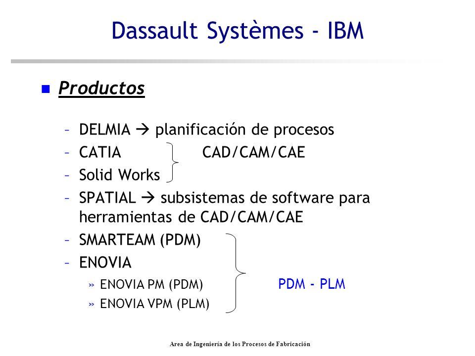 Area de Ingeniería de los Procesos de Fabricación Dassault Systèmes - IBM n Productos –DELMIA planificación de procesos –CATIA CAD/CAM/CAE –Solid Work