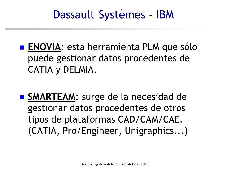Area de Ingeniería de los Procesos de Fabricación n ENOVIA: esta herramienta PLM que sólo puede gestionar datos procedentes de CATIA y DELMIA. n SMART