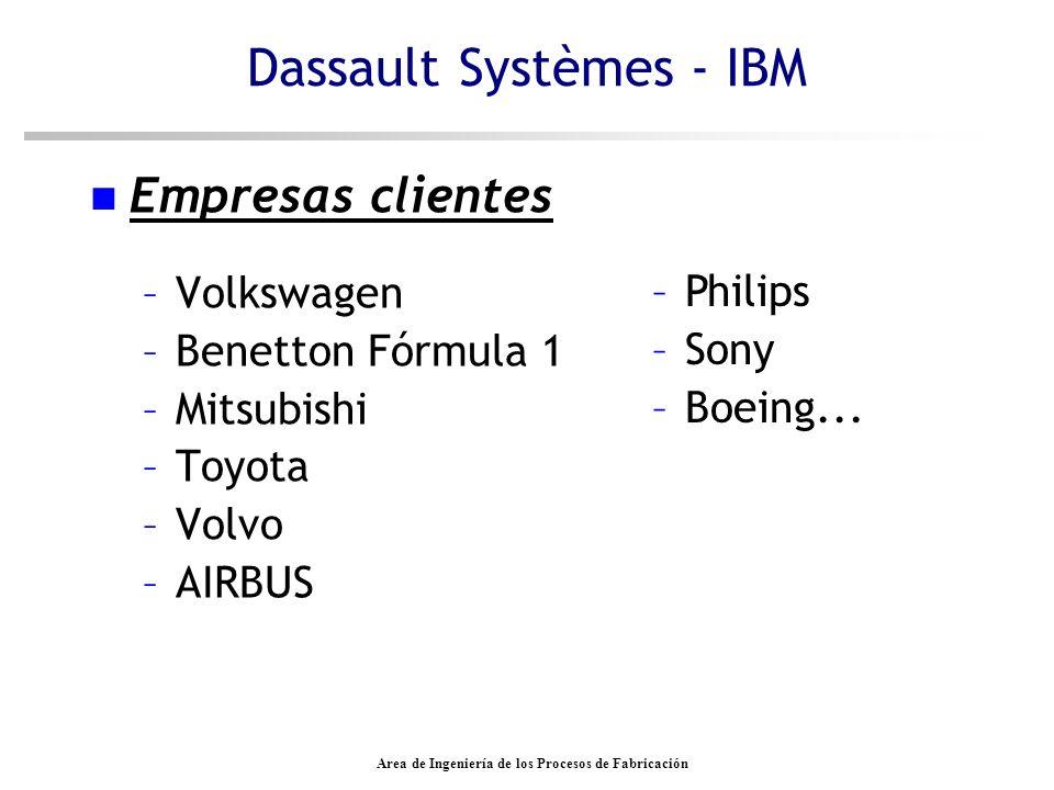 Area de Ingeniería de los Procesos de Fabricación n Empresas clientes –Volkswagen –Benetton Fórmula 1 –Mitsubishi –Toyota –Volvo –AIRBUS –Philips –Son