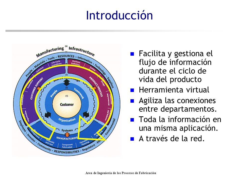 Area de Ingeniería de los Procesos de Fabricación Introducción n Facilita y gestiona el flujo de información durante el ciclo de vida del producto n H