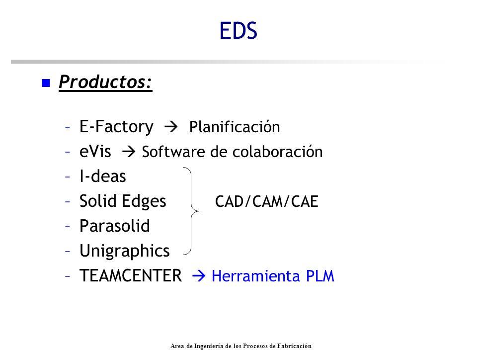 Area de Ingeniería de los Procesos de Fabricación n Productos: –E-Factory Planificación –eVis Software de colaboración –I-deas –Solid Edges CAD/CAM/CA