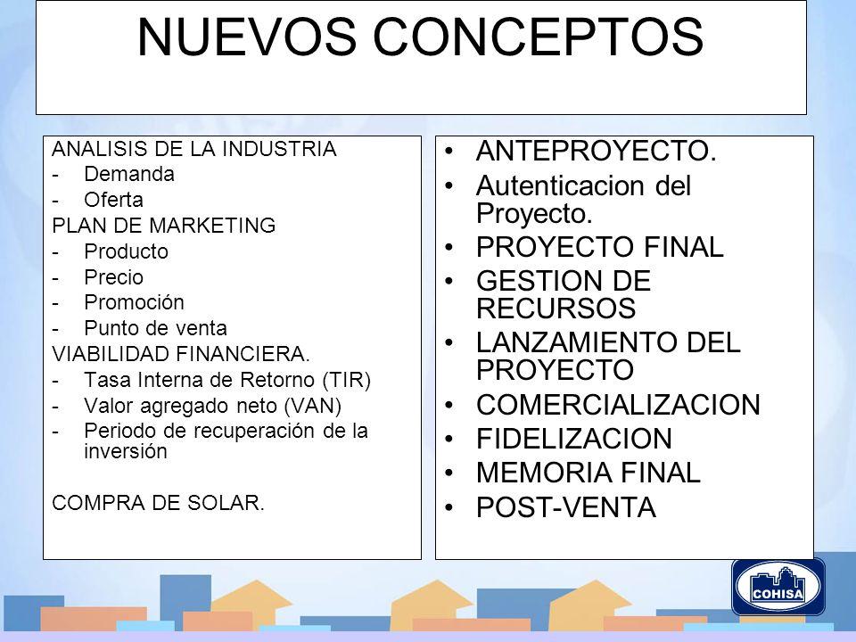 NUEVOS CONCEPTOS ANALISIS DE LA INDUSTRIA -D-Demanda -O-Oferta PLAN DE MARKETING -P-Producto -P-Precio -P-Promoción -P-Punto de venta VIABILIDAD FINANCIERA.