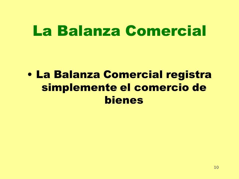 10 La Balanza Comercial La Balanza Comercial registra simplemente el comercio de bienes