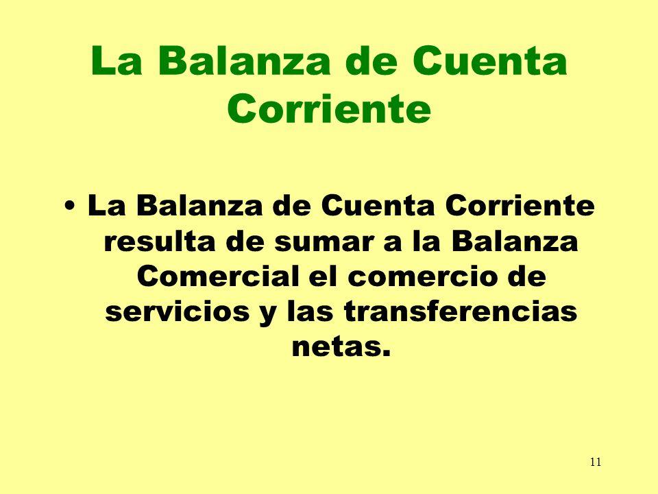 11 La Balanza de Cuenta Corriente La Balanza de Cuenta Corriente resulta de sumar a la Balanza Comercial el comercio de servicios y las transferencias