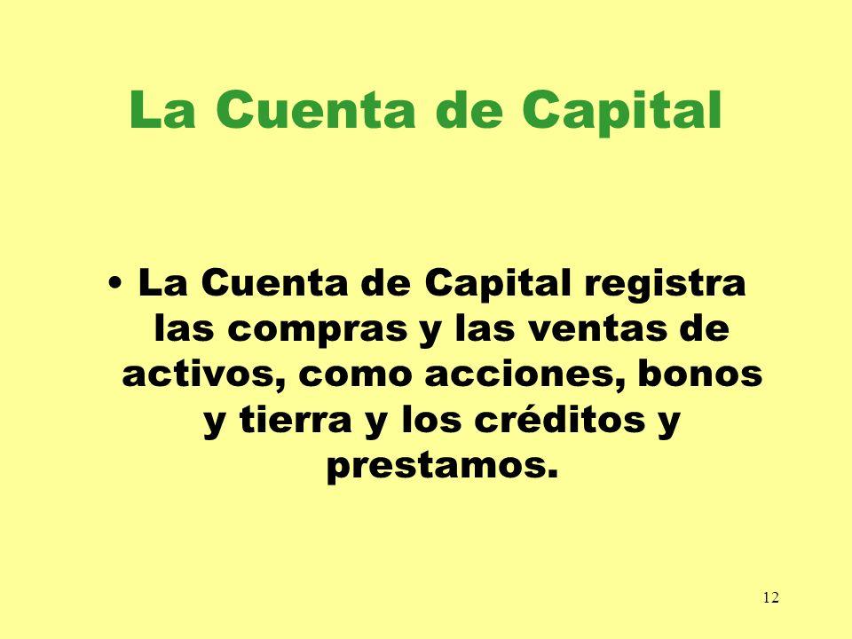 12 La Cuenta de Capital La Cuenta de Capital registra las compras y las ventas de activos, como acciones, bonos y tierra y los créditos y prestamos.