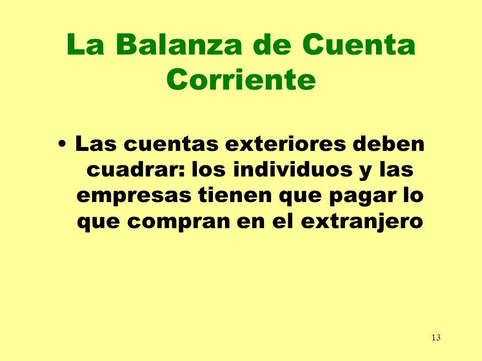 13 La Balanza de Cuenta Corriente Las cuentas exteriores deben cuadrar: los individuos y las empresas tienen que pagar lo que compran en el extranjero