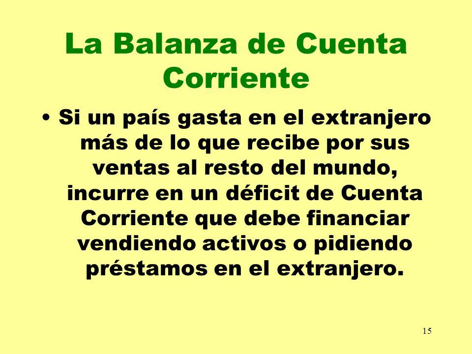 15 La Balanza de Cuenta Corriente Si un país gasta en el extranjero más de lo que recibe por sus ventas al resto del mundo, incurre en un déficit de C