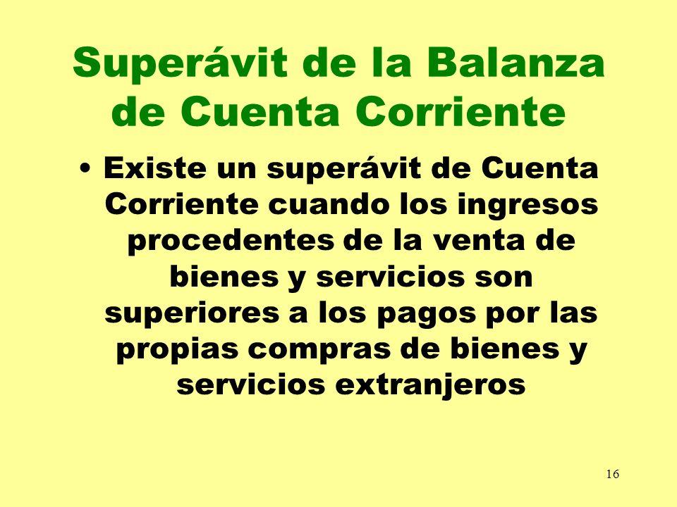 16 Superávit de la Balanza de Cuenta Corriente Existe un superávit de Cuenta Corriente cuando los ingresos procedentes de la venta de bienes y servici