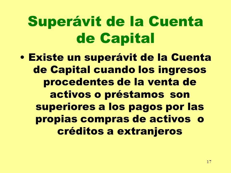 17 Superávit de la Cuenta de Capital Existe un superávit de la Cuenta de Capital cuando los ingresos procedentes de la venta de activos o préstamos so