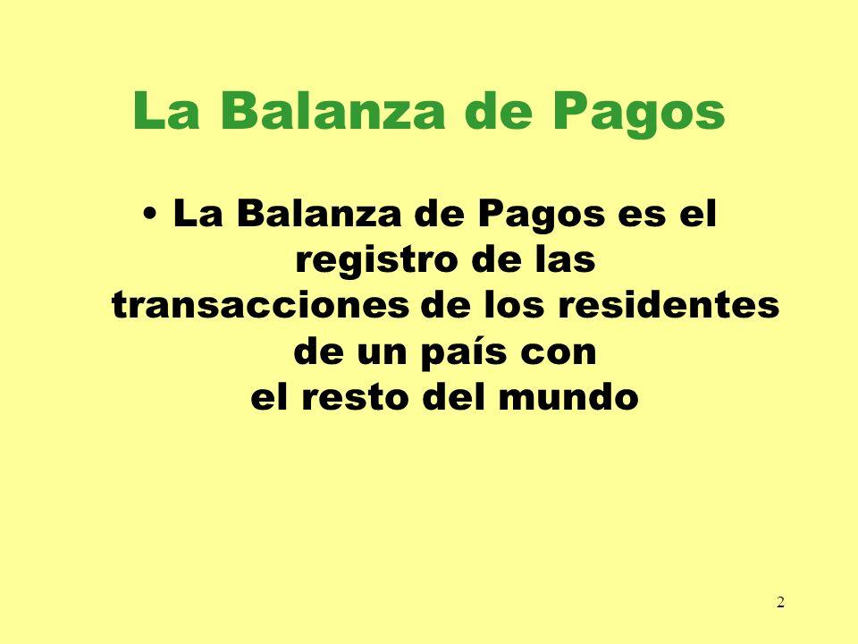 2 La Balanza de Pagos La Balanza de Pagos es el registro de las transacciones de los residentes de un país con el resto del mundo