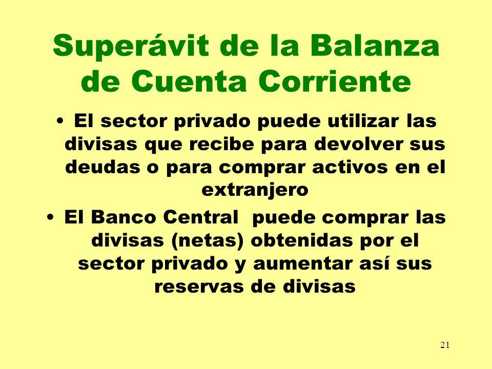 21 Superávit de la Balanza de Cuenta Corriente El sector privado puede utilizar las divisas que recibe para devolver sus deudas o para comprar activos
