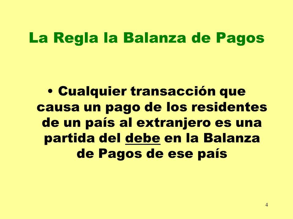 4 La Regla la Balanza de Pagos Cualquier transacción que causa un pago de los residentes de un país al extranjero es una partida del debe en la Balanz