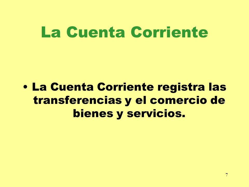7 La Cuenta Corriente La Cuenta Corriente registra las transferencias y el comercio de bienes y servicios.