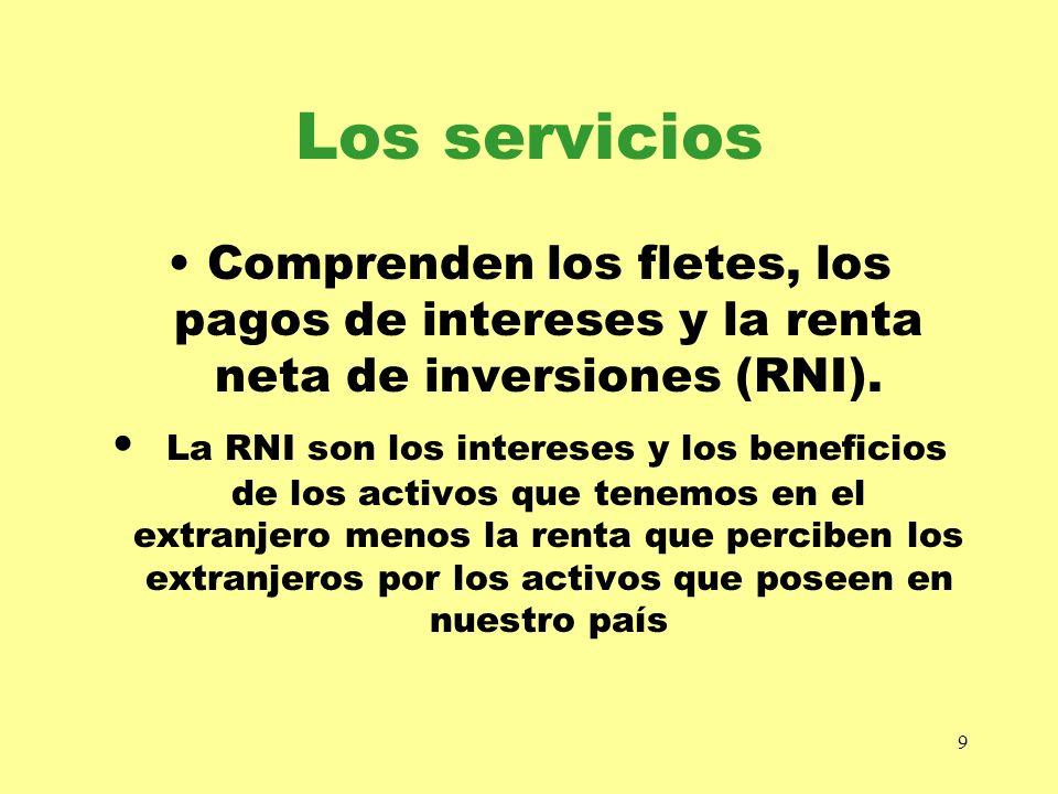 9 Los servicios Comprenden los fletes, los pagos de intereses y la renta neta de inversiones (RNI). La RNI son los intereses y los beneficios de los a