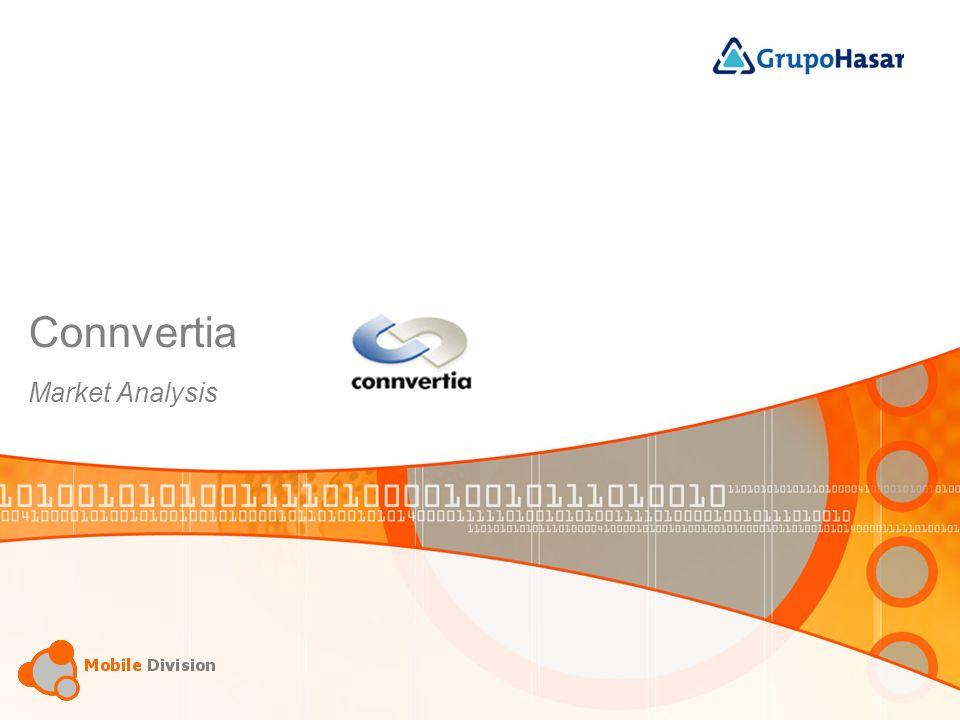 Connvertia Market Analysis