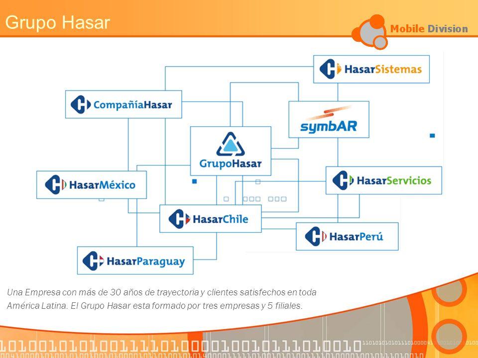 Screen Shots - Administrator GUI intuitiva Generador de Interfaces Monitor de Sincronismo Administracion de Terminales Administración Encuestas Configuración del sistema Reportes