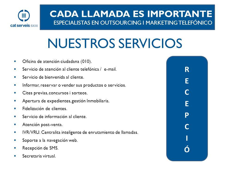 Oficina de atención ciudadana (010).Servicio de atención al cliente telefónica / e-mail.