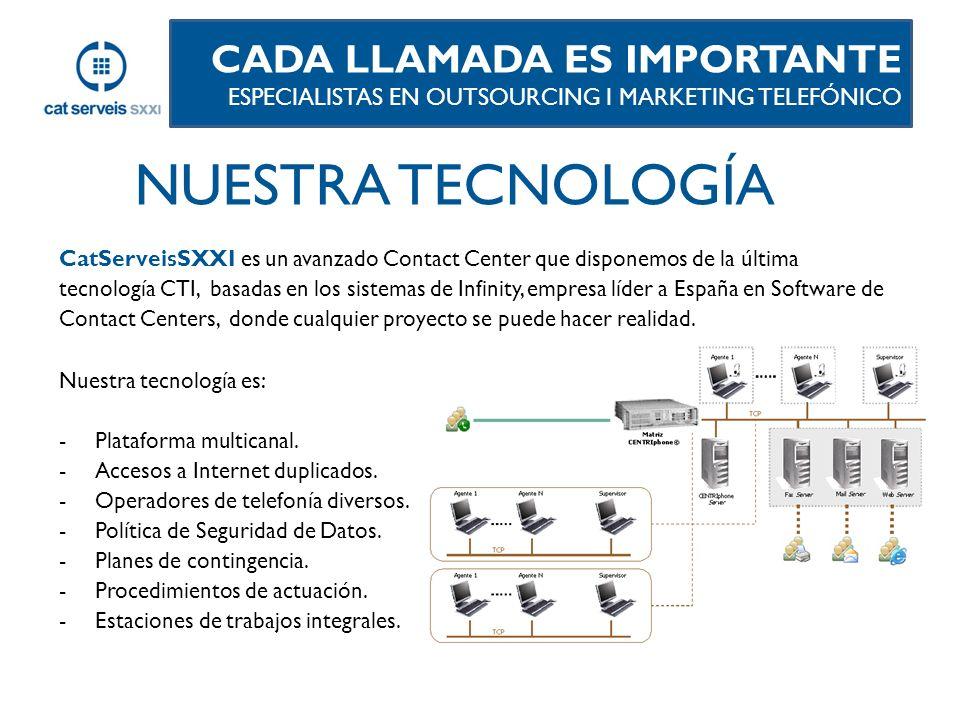CatServeisSXXI es un avanzado Contact Center que disponemos de la última tecnología CTI, basadas en los sistemas de Infinity, empresa líder a España en Software de Contact Centers, donde cualquier proyecto se puede hacer realidad.