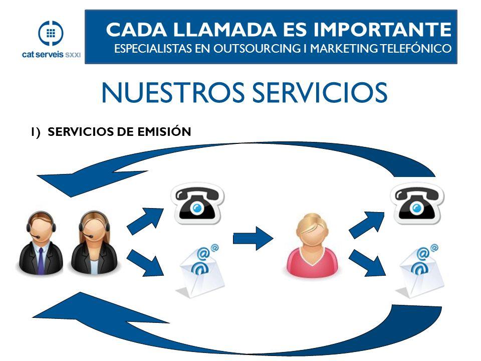 Servicios de captación clientes en venta de productos.