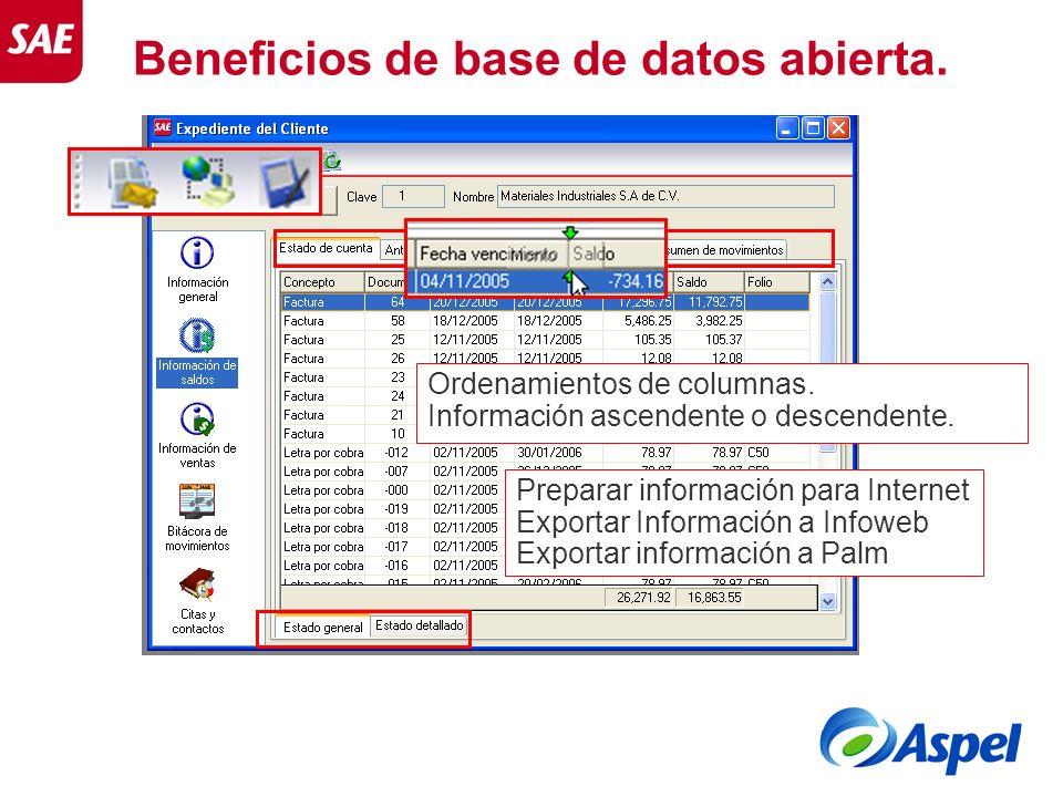 Beneficios de base de datos abierta. Ordenamientos de columnas. Información ascendente o descendente. Preparar información para Internet Exportar Info