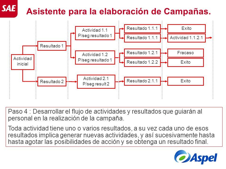 Asistente para la elaboración de Campañas. Paso 4 : Desarrollar el flujo de actividades y resultados que guiarán al personal en la realización de la c