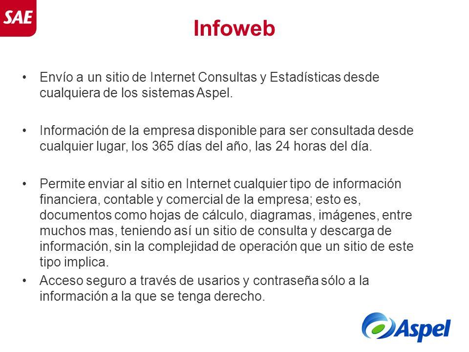 Infoweb Envío a un sitio de Internet Consultas y Estadísticas desde cualquiera de los sistemas Aspel. Información de la empresa disponible para ser co