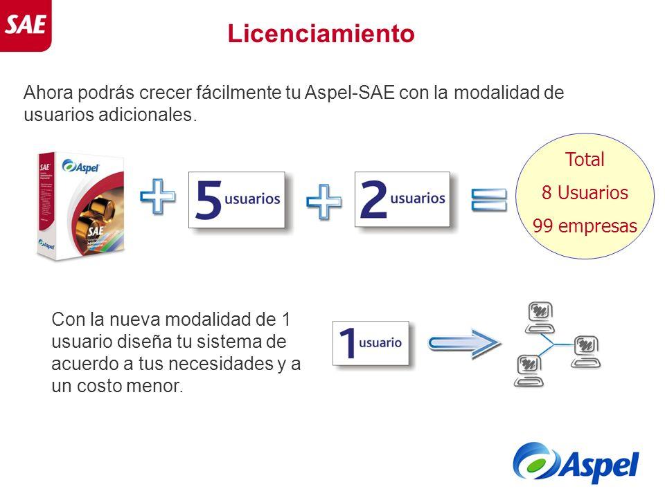 Ahora podrás crecer fácilmente tu Aspel-SAE con la modalidad de usuarios adicionales. Total 8 Usuarios 99 empresas Licenciamiento Con la nueva modalid