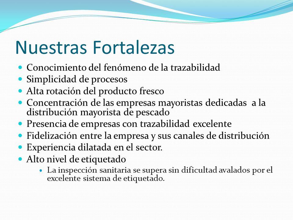 Nuestras Fortalezas Conocimiento del fenómeno de la trazabilidad Simplicidad de procesos Alta rotación del producto fresco Concentración de las empres
