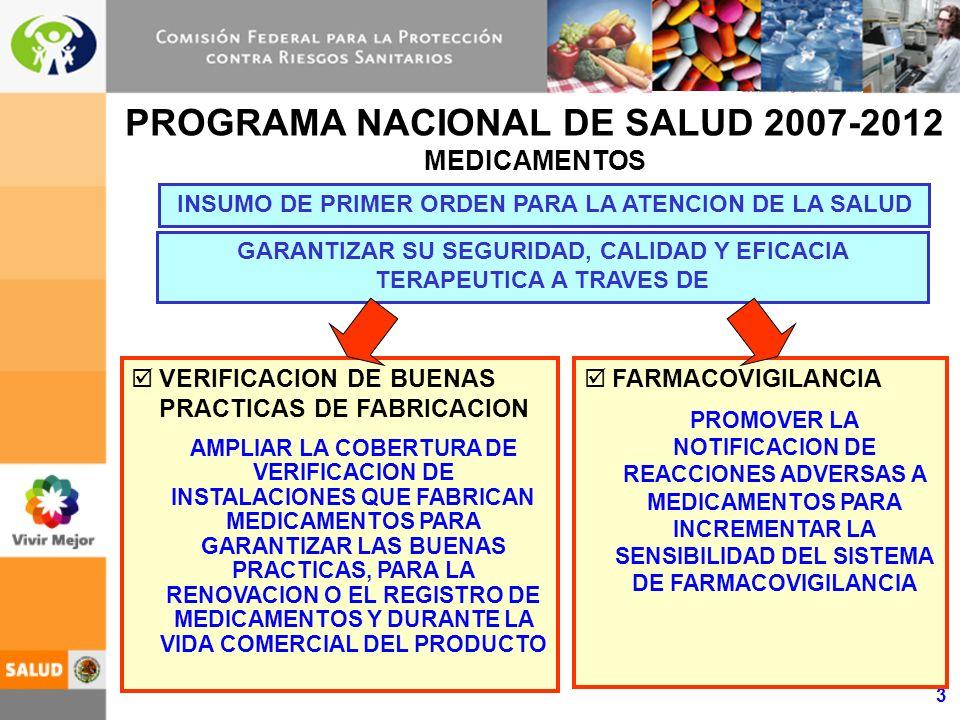 3 INSUMO DE PRIMER ORDEN PARA LA ATENCION DE LA SALUD FARMACOVIGILANCIA PROMOVER LA NOTIFICACION DE REACCIONES ADVERSAS A MEDICAMENTOS PARA INCREMENTAR LA SENSIBILIDAD DEL SISTEMA DE FARMACOVIGILANCIA VERIFICACION DE BUENAS PRACTICAS DE FABRICACION AMPLIAR LA COBERTURA DE VERIFICACION DE INSTALACIONES QUE FABRICAN MEDICAMENTOS PARA GARANTIZAR LAS BUENAS PRACTICAS, PARA LA RENOVACION O EL REGISTRO DE MEDICAMENTOS Y DURANTE LA VIDA COMERCIAL DEL PRODUCTO GARANTIZAR SU SEGURIDAD, CALIDAD Y EFICACIA TERAPEUTICA A TRAVES DE PROGRAMA NACIONAL DE SALUD 2007-2012 MEDICAMENTOS