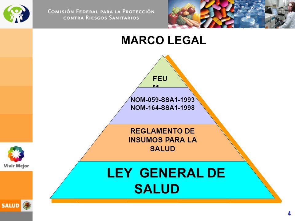 4 MARCO LEGAL FEU M NOM-059-SSA1-1993 NOM-164-SSA1-1998 REGLAMENTO DE INSUMOS PARA LA SALUD LEY GENERAL DE SALUD
